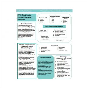 syllabus template high school rd grade physical education lesson plan free pdf