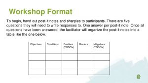 table card template intranet strategy workshop template