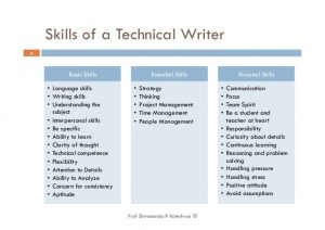 technical reports format book summary technical writing management perspective