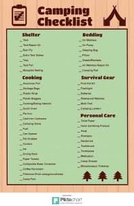 tent camping checklist camping checklist