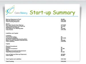 term sheet example care bakery proposal