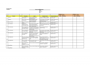 test cases example test case template wrkohrf