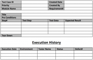test cases template test case template