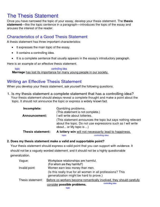 How To Write A Thesis For A Persuasive Essay  Essay Thesis Statement Examples also How To Write An Essay With A Thesis Thesis Statement Template  Template Business English Literature Essay Structure
