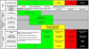 threat assessment template fatigue risk assessment