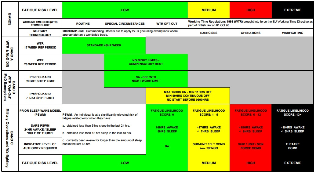 Threat assessment template template business for Threat model template