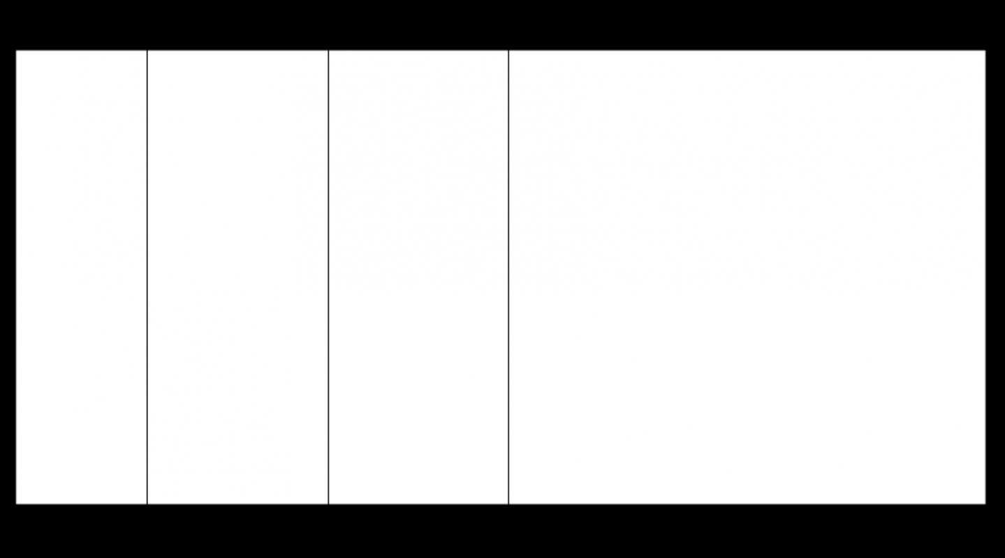 ticket stub template