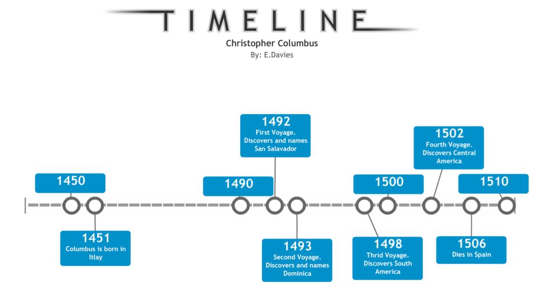 timeline maker for kids