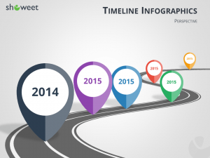 timeline powerpoint template timeline infographics powerpoint road