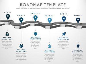 timeline template powerpoint roadmapslide grande