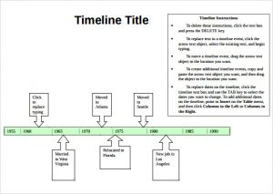 timeline template word simple timeline template word