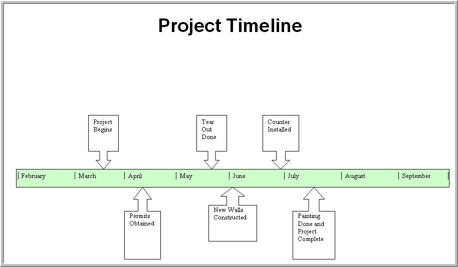 timeline template word