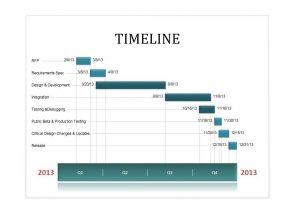 timeline template word timeline template