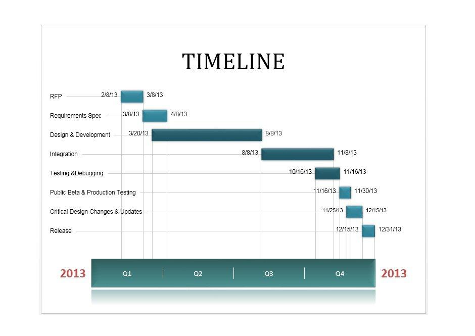 Timeline Template Word Template Business - Timeline template in word