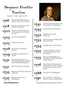 timeline templates for kids benjamin franklin timeline