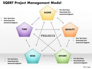 timeline templates for kids sqert project management model template