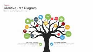 timeline templates for kids tree diagram