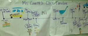 timelines for kids img