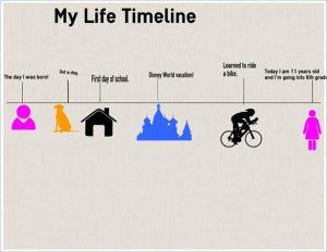 timelines for kids my life timeline template for kids