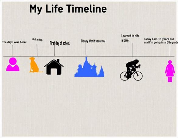 timelines for kids