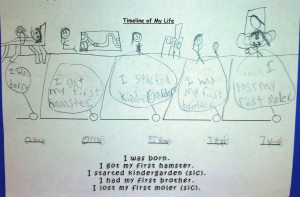 timelines for kids timeline of a kids life copy