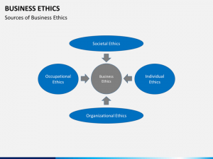 timelines for powerpoint business ethics slide