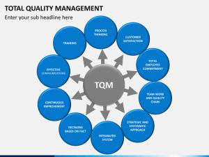 timelines for powerpoint tqm slide