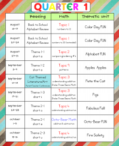 toddler lesson plan template pacing guide quarter
