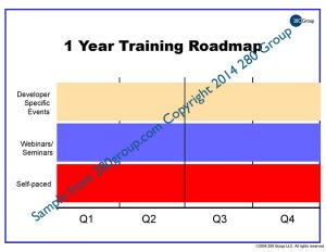 training agenda template developer program toolkit training roadmap sample