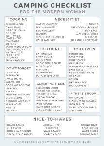 travel checklist pdf dedacfabfebc camping packing lists hiking and camping