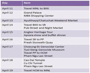 travel itinerary examples indochina itinerary