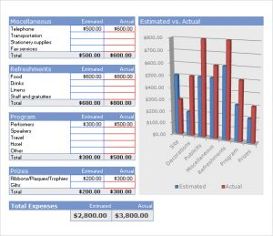 travel planner template event budget template download