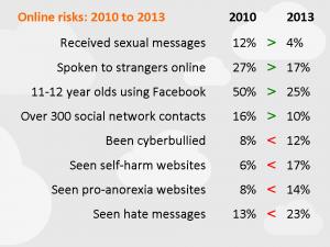 treasure report template online risks