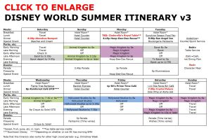 trip planner template disney world summer itinerary v