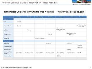 trip planner template slide