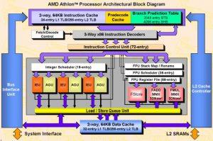 unit circle pdf k architecture