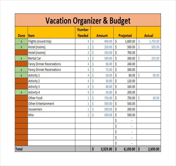 vacation budget planner template business