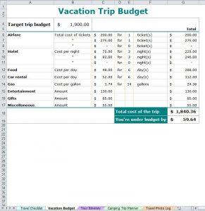 vacation budget planner vacation trip planner