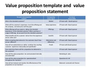 value proposition template developing and implementing value proposition