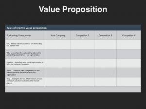 value proposition template investor presentation template value proposition components