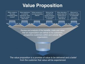 value proposition template messaging positioning template value proposition