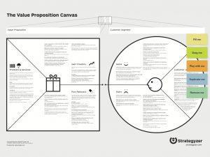 value proposition template value proposition canvas v keynote