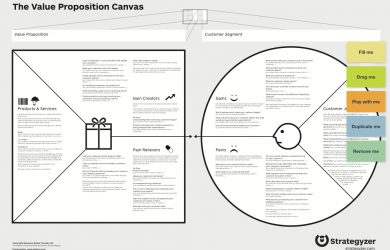 value proposition template value proposition canvas v keynote
