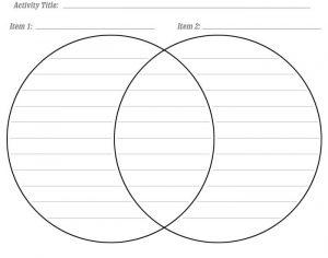 venn diagram maker 141b3499c99cf8d8dd5440bf9e91758a venn diagram maker venn diagrams