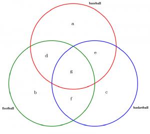 venn diagram maker triple venn diagram maker