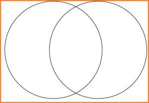 venn diagram maker venn diagram maker 2 circle venn diagram template 226910