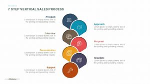 vertical timeline template step vertical sales process powerpoint and keynote template