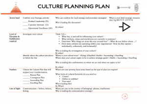 website planning template culture planning template v