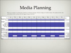 wedding budget template advertising portfolio