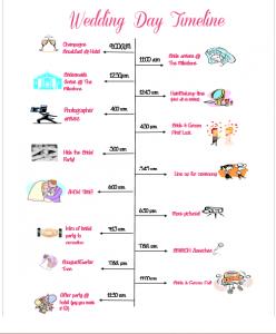 wedding day schedule template wedding day timeline template sbztcbpv